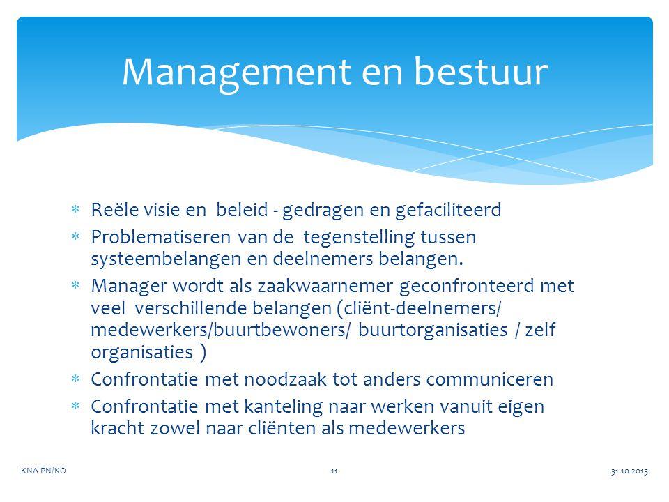 Management en bestuur Reële visie en beleid - gedragen en gefaciliteerd.