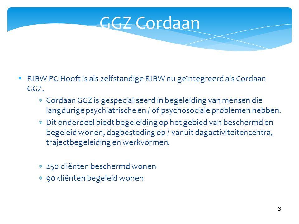 GGZ Cordaan RIBW PC-Hooft is als zelfstandige RIBW nu geïntegreerd als Cordaan GGZ.