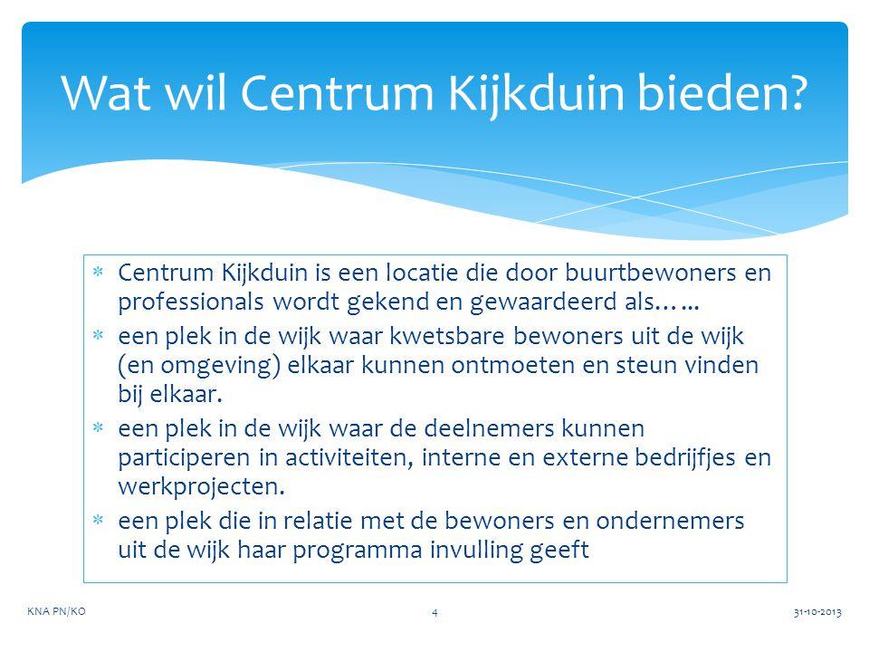 Wat wil Centrum Kijkduin bieden