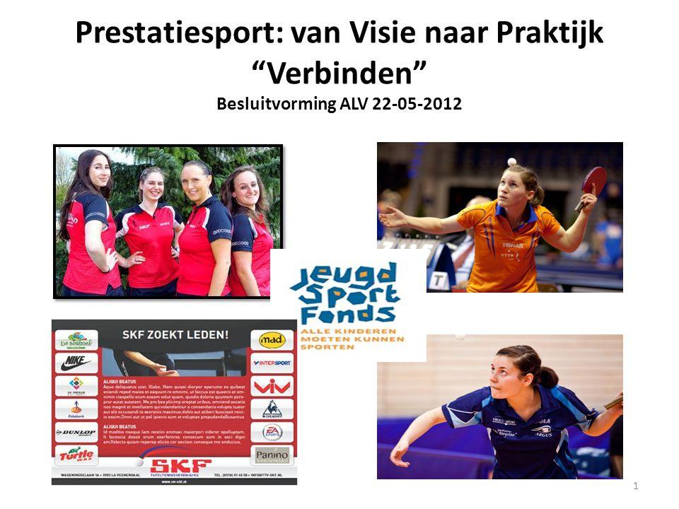 Prestatiesport: van Visie naar Praktijk Verbinden Besluitvorming ALV 22-05-2012