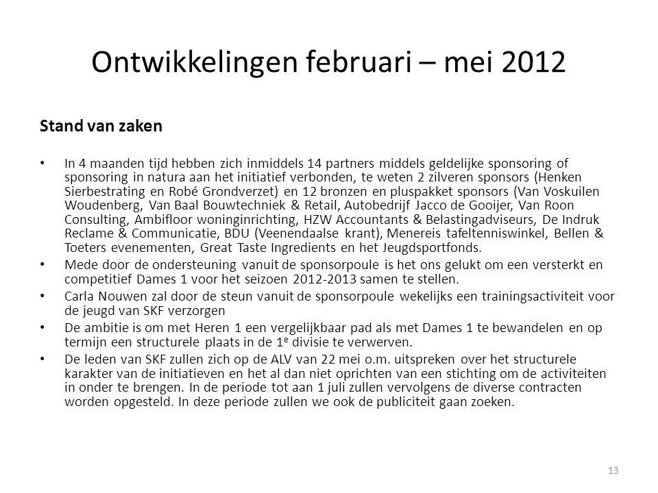 Ontwikkelingen februari – mei 2012