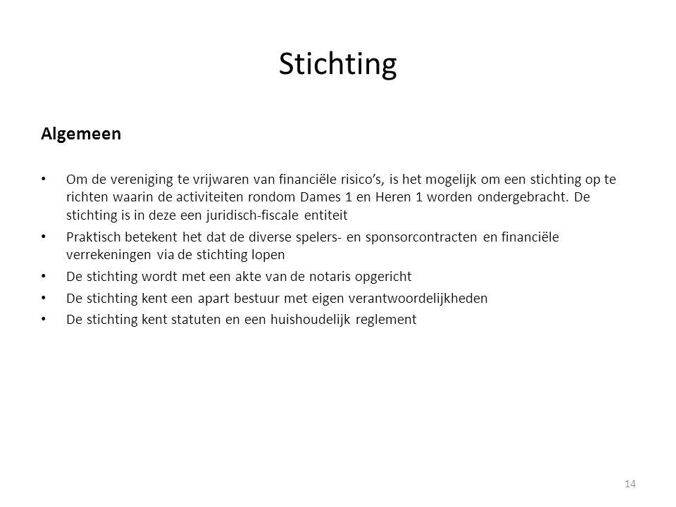 Stichting Algemeen.