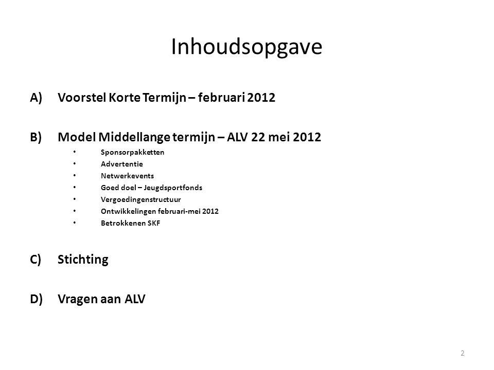 Inhoudsopgave Voorstel Korte Termijn – februari 2012