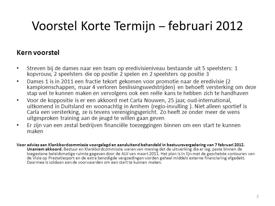 Voorstel Korte Termijn – februari 2012