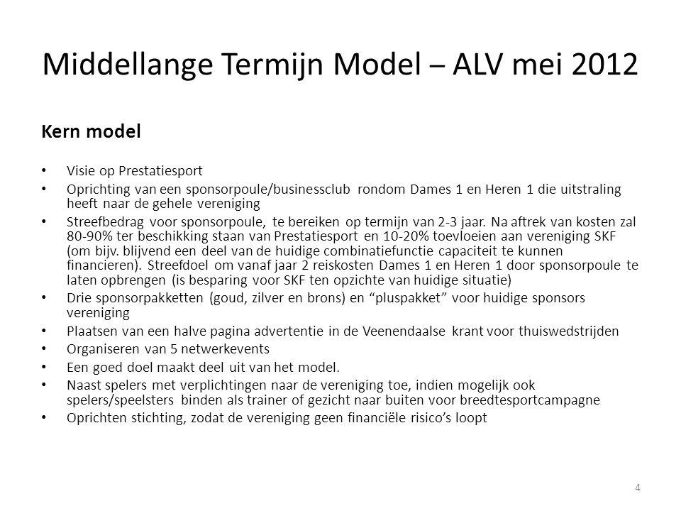 Middellange Termijn Model – ALV mei 2012