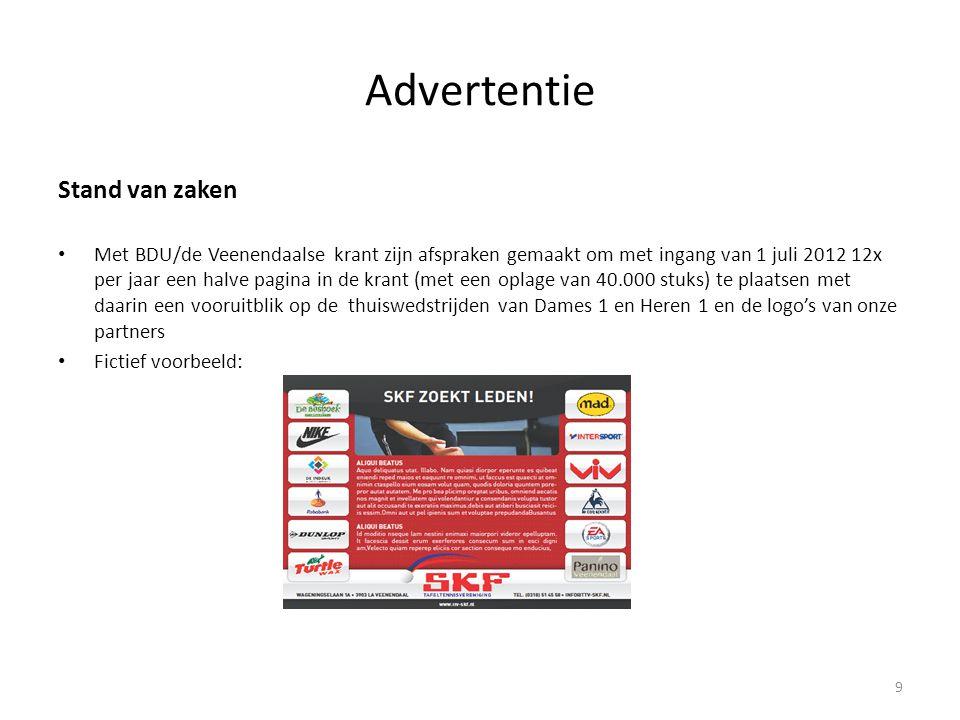 Advertentie Stand van zaken