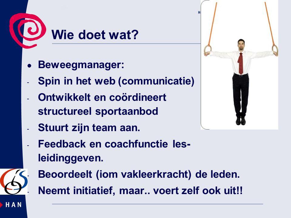 Wie doet wat Beweegmanager: Spin in het web (communicatie)