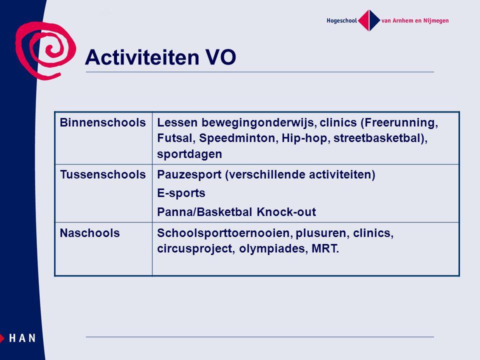 Activiteiten VO Binnenschools