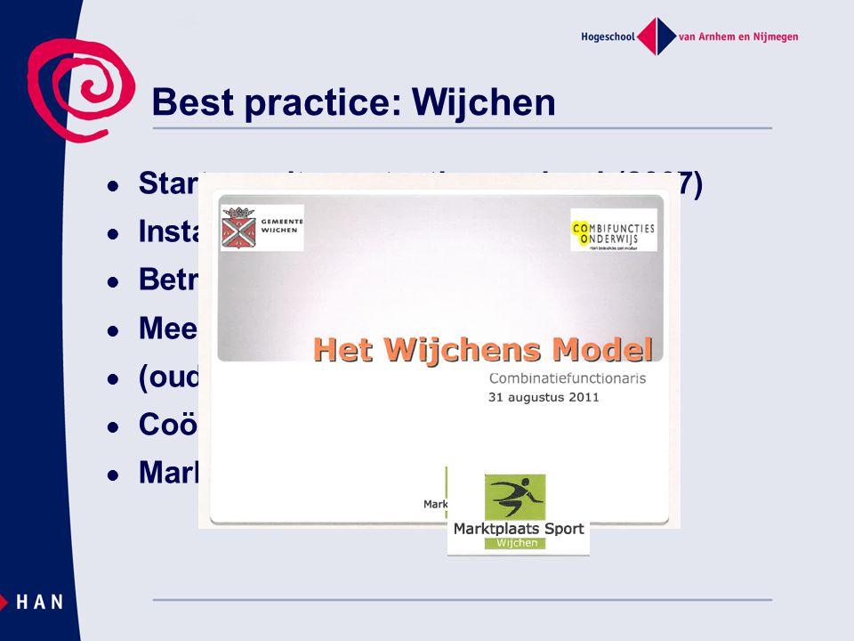 Best practice: Wijchen