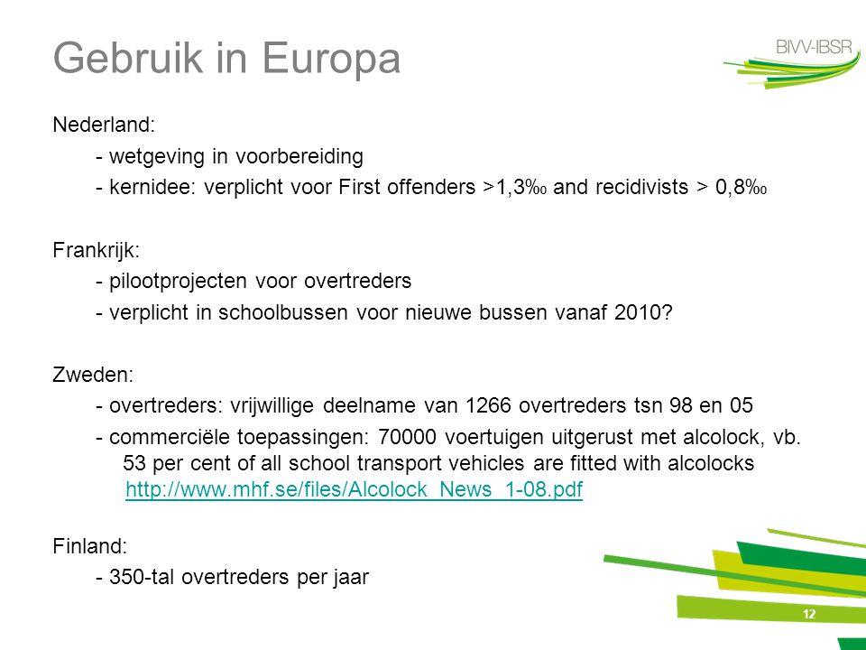 Gebruik in Europa Nederland: - wetgeving in voorbereiding