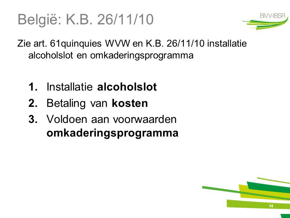 België: K.B. 26/11/10 1. Installatie alcoholslot