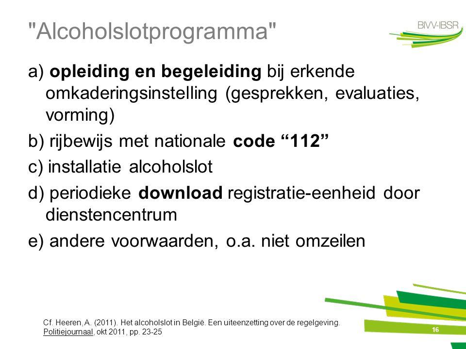 Alcoholslotprogramma
