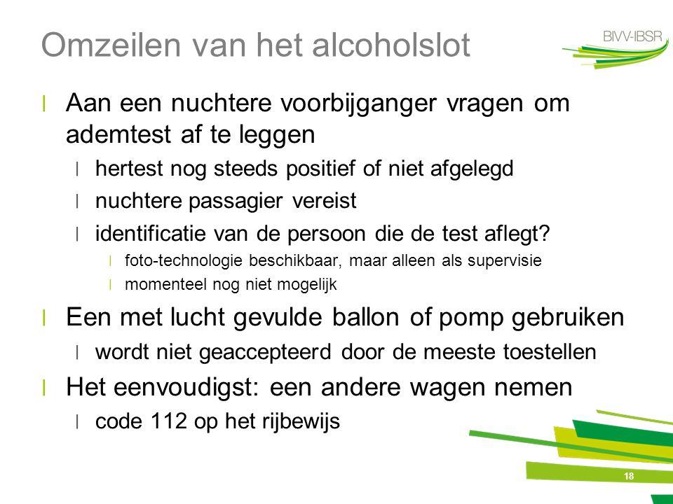 Omzeilen van het alcoholslot