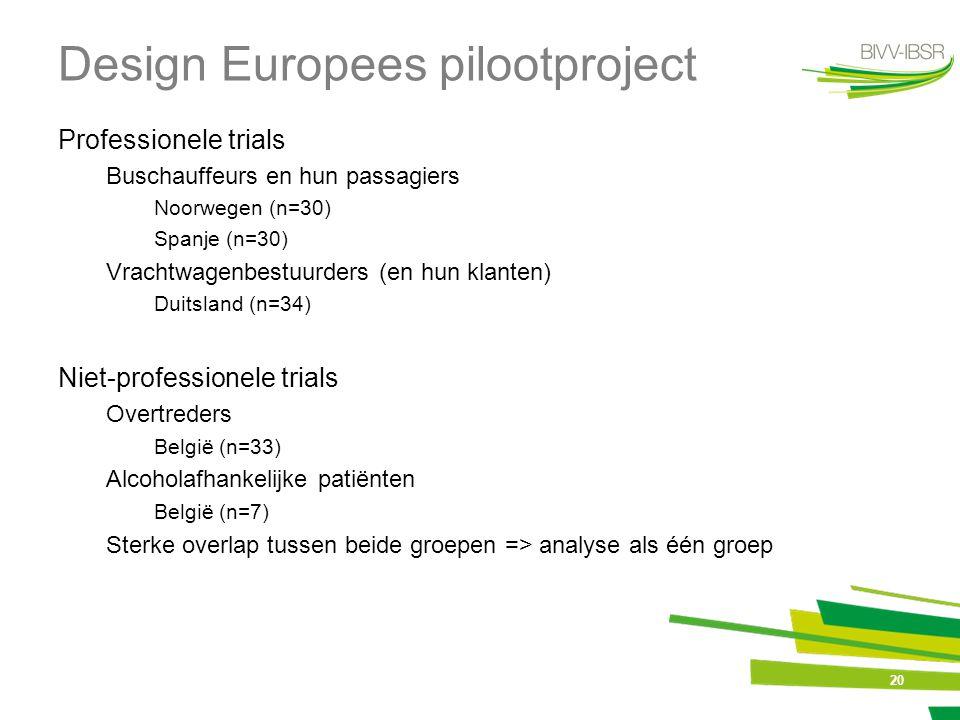 Design Europees pilootproject