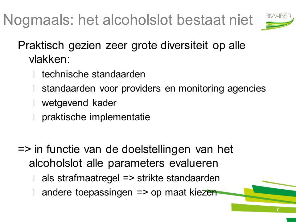 Nogmaals: het alcoholslot bestaat niet