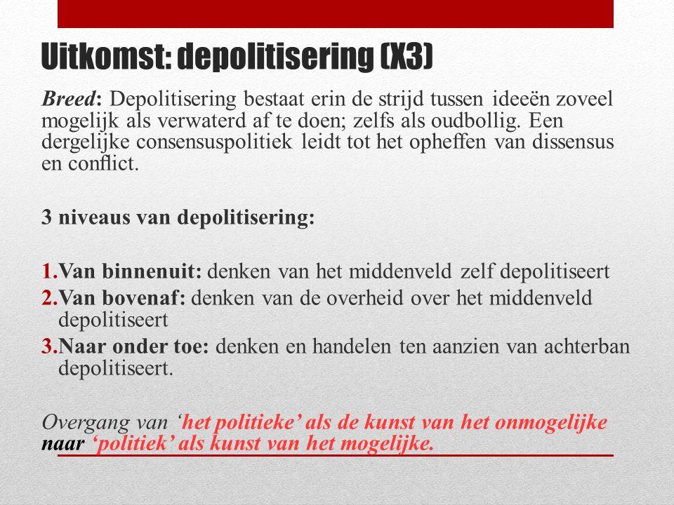 Uitkomst: depolitisering (X3)