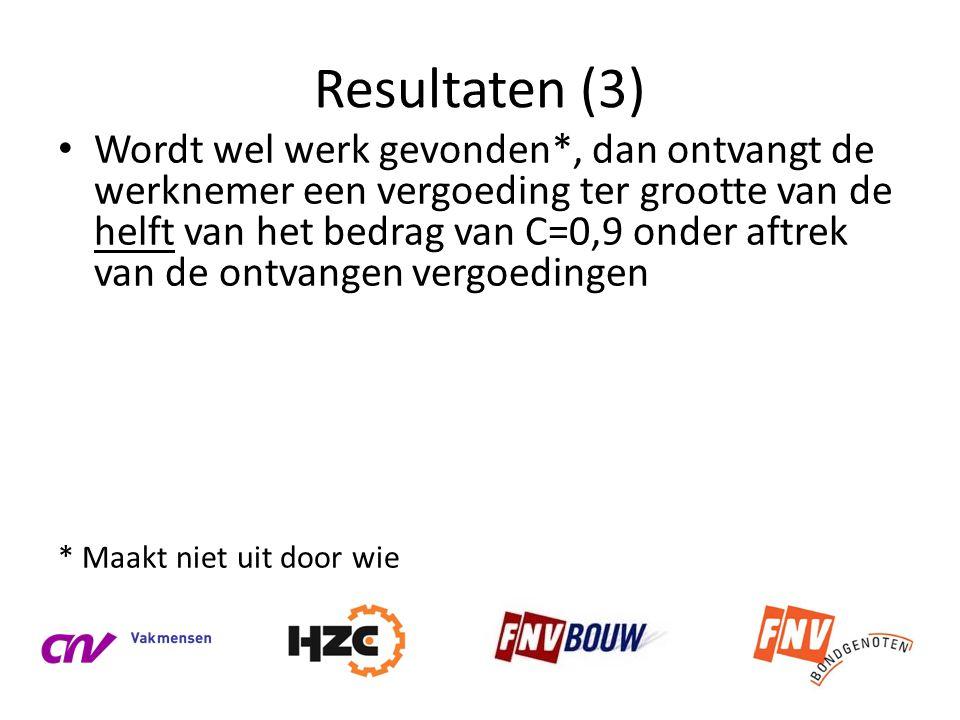 Resultaten (3)