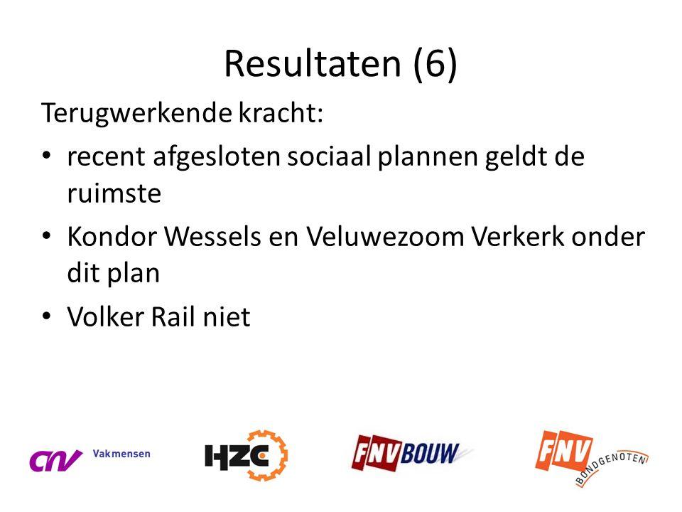Resultaten (6) Terugwerkende kracht: