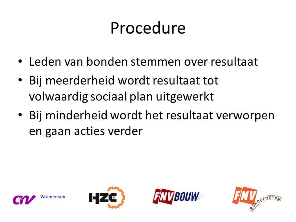 Procedure Leden van bonden stemmen over resultaat