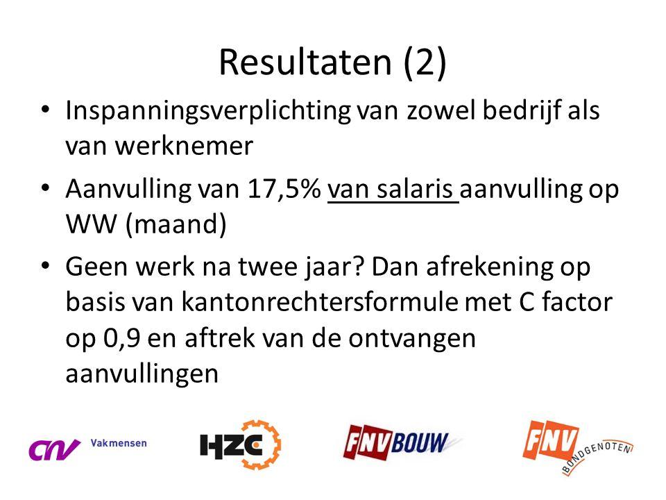 Resultaten (2) Inspanningsverplichting van zowel bedrijf als van werknemer. Aanvulling van 17,5% van salaris aanvulling op WW (maand)