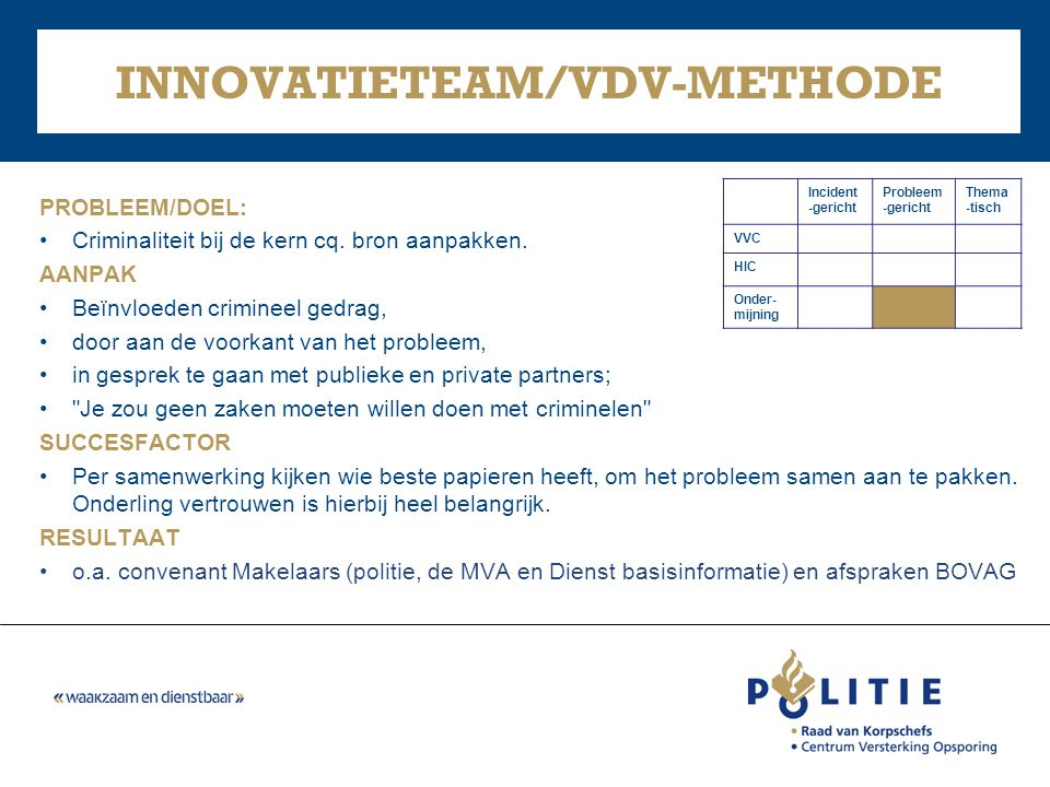 INNOVATIETEAM/VDV-METHODE