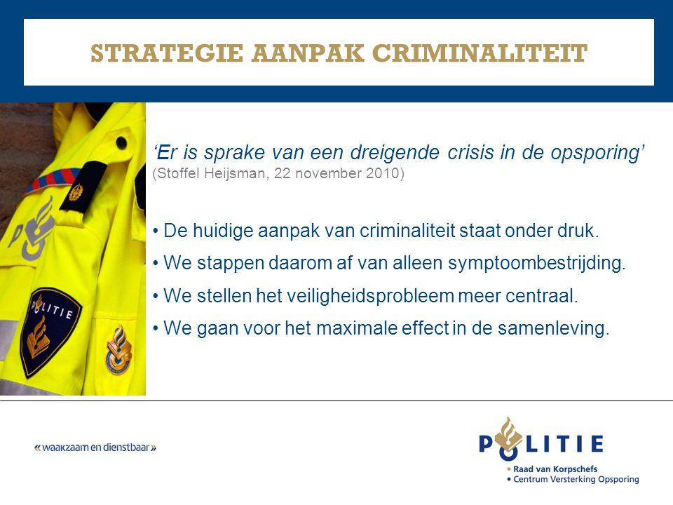 STRATEGIE AANPAK CRIMINALITEIT