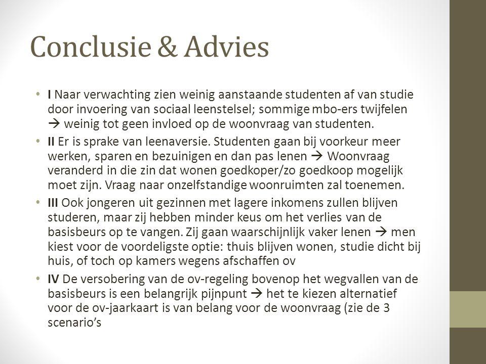 Conclusie & Advies