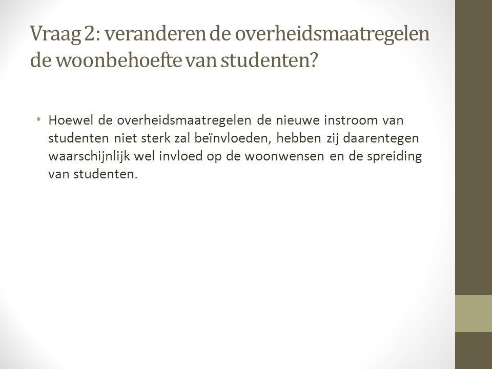 Vraag 2: veranderen de overheidsmaatregelen de woonbehoefte van studenten