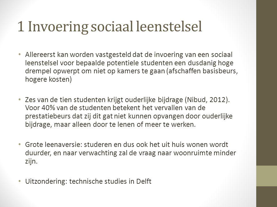 1 Invoering sociaal leenstelsel