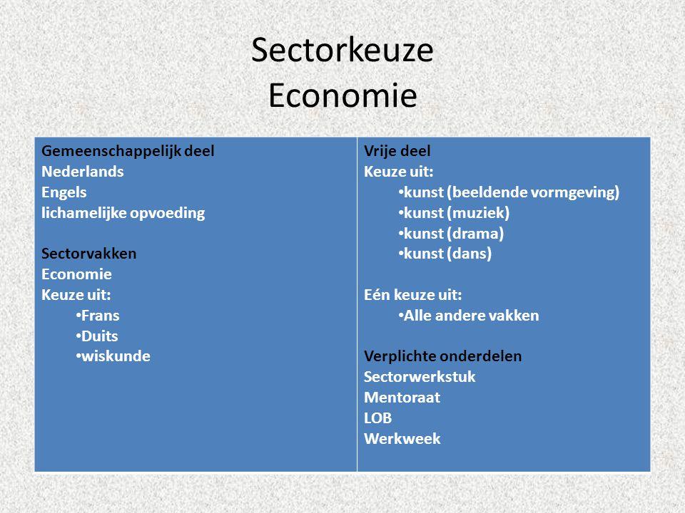 Sectorkeuze Economie Gemeenschappelijk deel Nederlands Engels