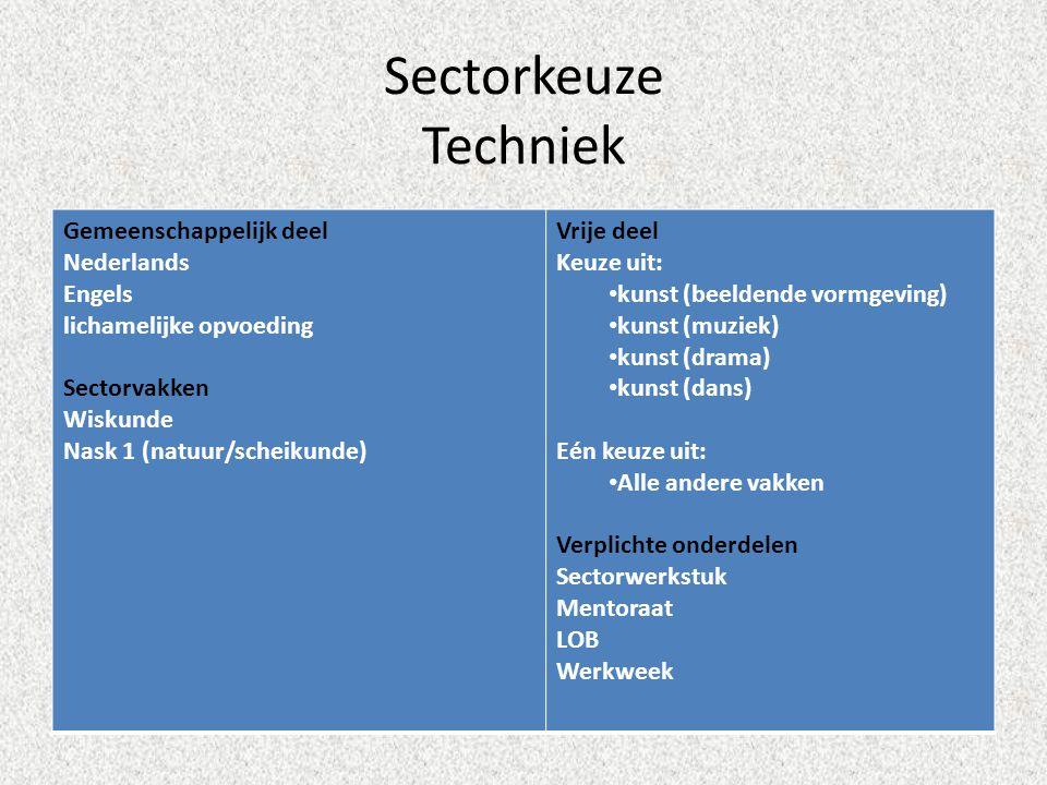 Sectorkeuze Techniek Gemeenschappelijk deel Nederlands Engels