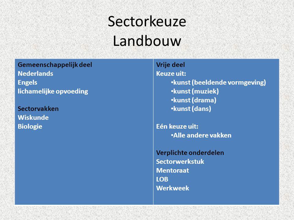 Sectorkeuze Landbouw Gemeenschappelijk deel Nederlands Engels