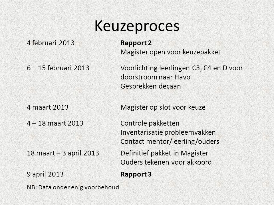Keuzeproces 4 februari 2013 Rapport 2 Magister open voor keuzepakket