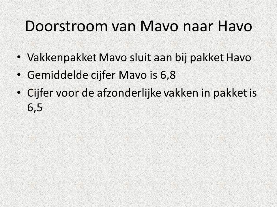Doorstroom van Mavo naar Havo