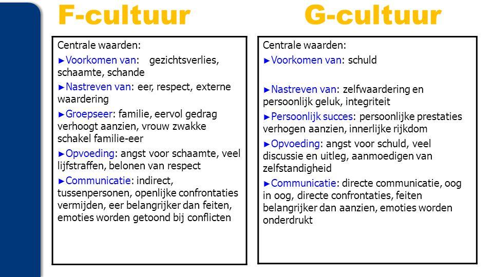F-cultuur G-cultuur Centrale waarden: