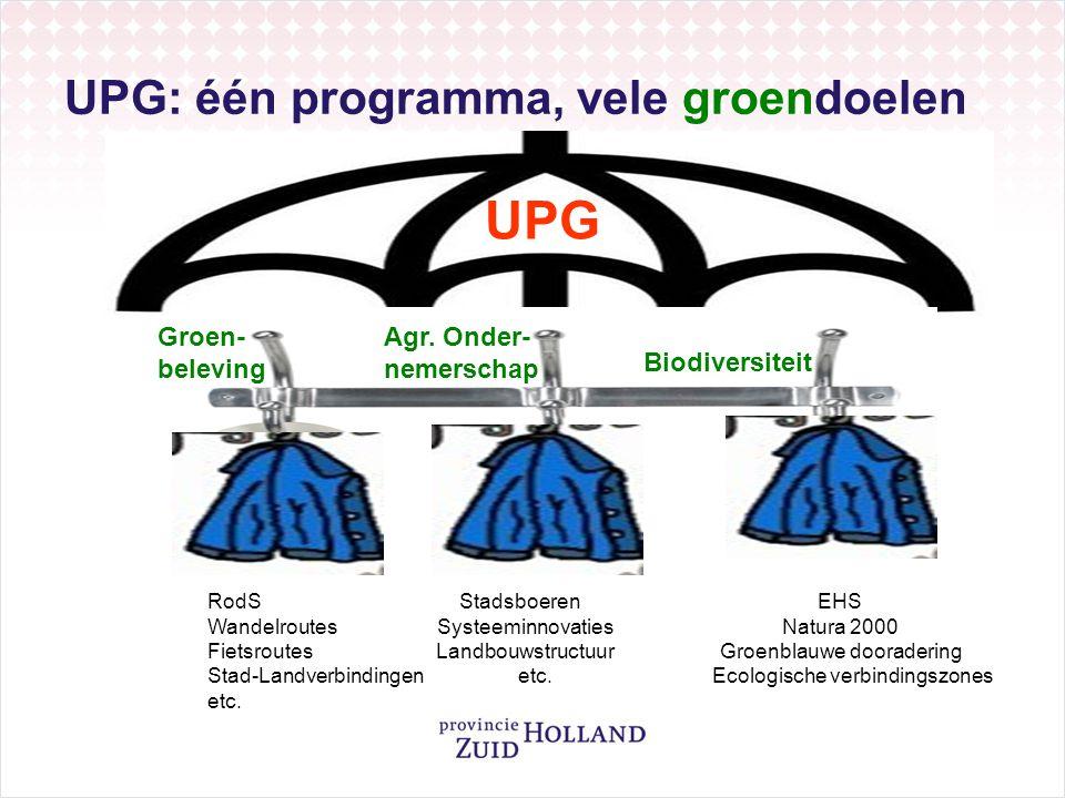 UPG UPG: één programma, vele groendoelen Groen-beleving Agr. Onder-