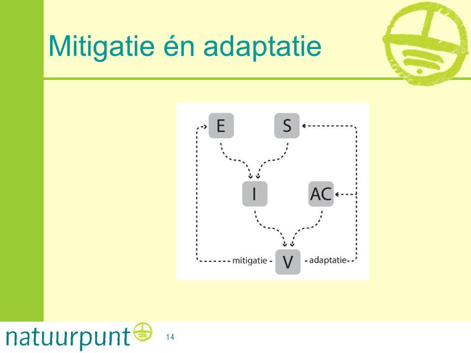 Mitigatie én adaptatie