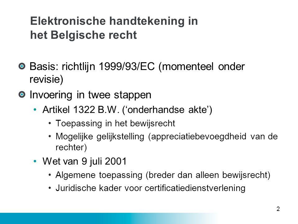Elektronische handtekening in het Belgische recht
