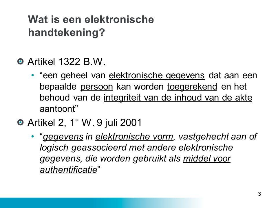 Wat is een elektronische handtekening