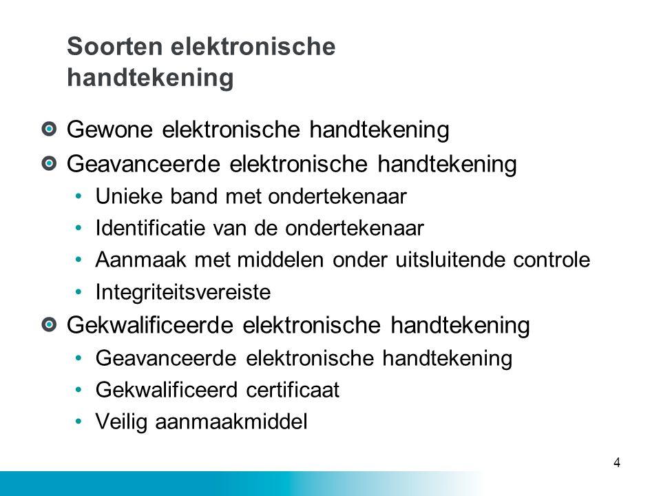 Soorten elektronische handtekening