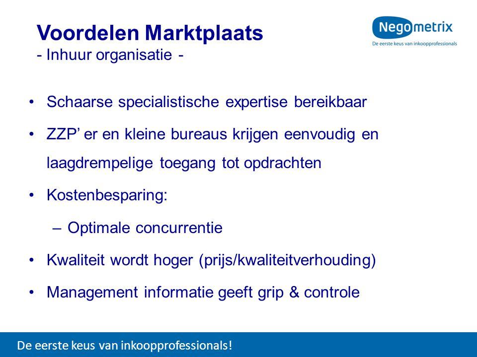 Voordelen Marktplaats - Inhuur organisatie -