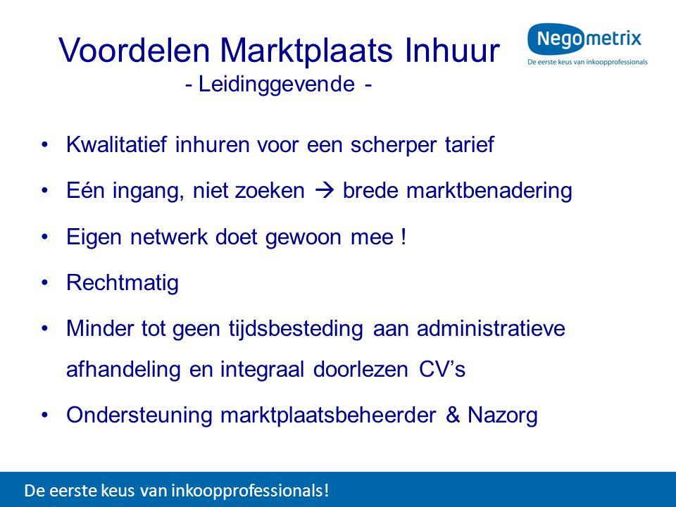 Voordelen Marktplaats Inhuur - Leidinggevende -
