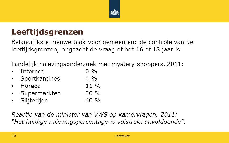 Leeftijdsgrenzen Belangrijkste nieuwe taak voor gemeenten: de controle van de. leeftijdsgrenzen, ongeacht de vraag of het 16 of 18 jaar is.