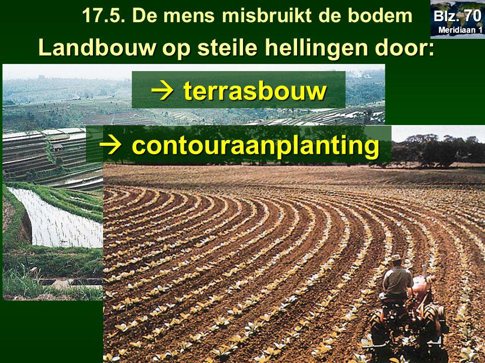 17.5. De mens misbruikt de bodem Landbouw op steile hellingen door: