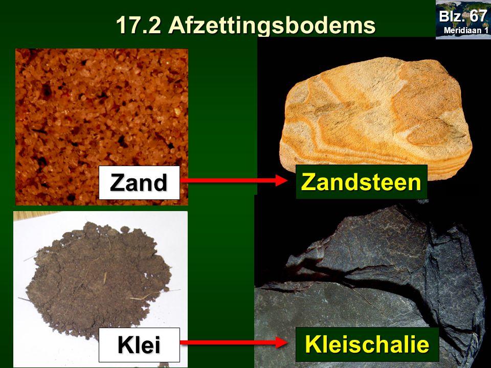 17.2 Afzettingsbodems Zand Zandsteen Klei Kleischalie