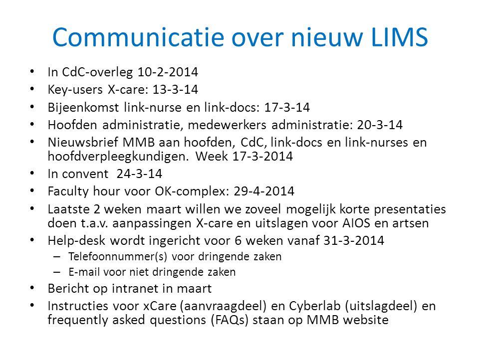 Communicatie over nieuw LIMS