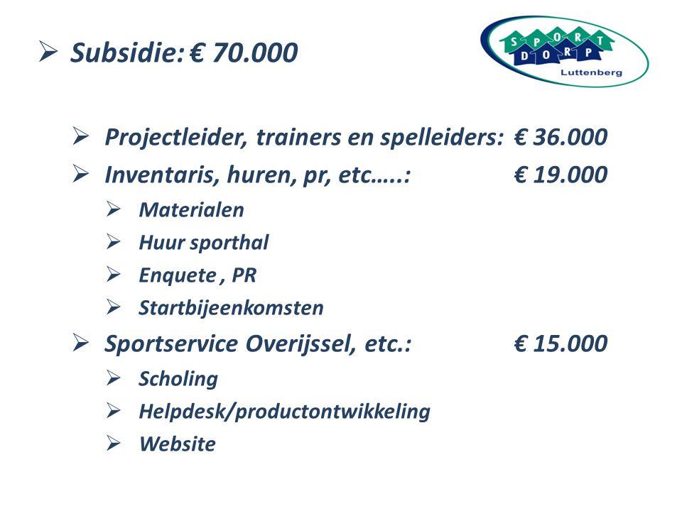 Subsidie: € 70.000 Projectleider, trainers en spelleiders: € 36.000