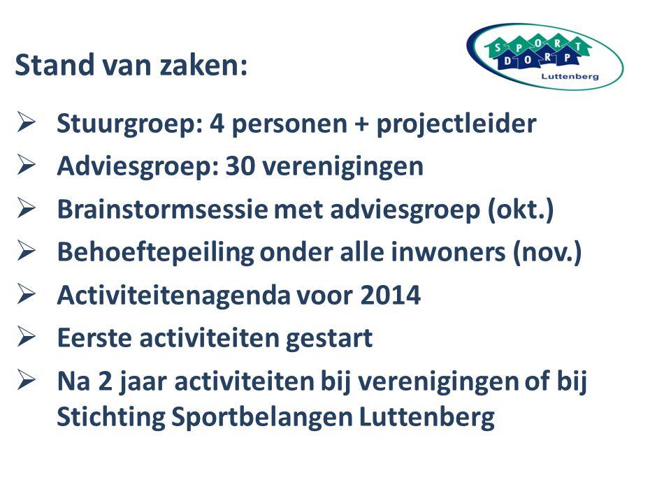 Stand van zaken: Stuurgroep: 4 personen + projectleider