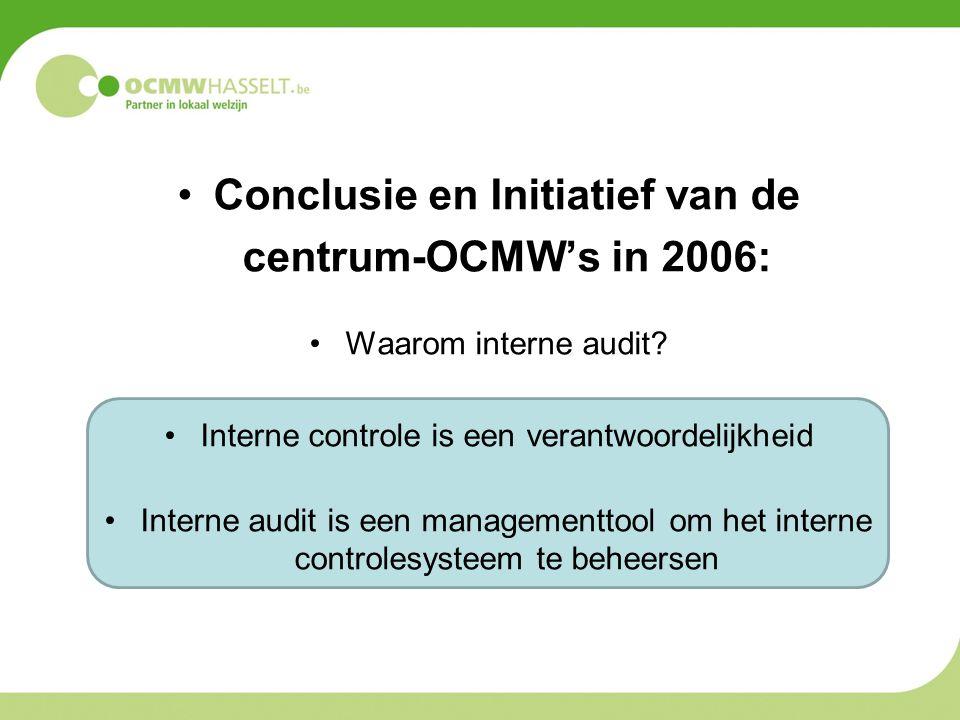 Interne audit hefboom tot het evalueren verbeteren en structureren van het interne controle - Hoe de studio te verbeteren ...