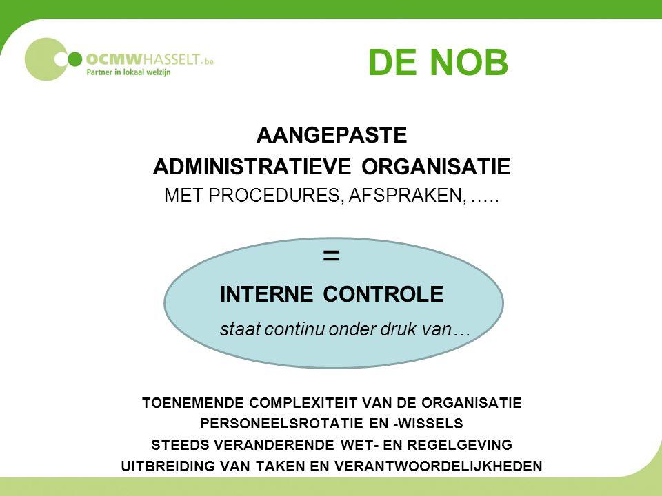DE NOB = AANGEPASTE ADMINISTRATIEVE ORGANISATIE INTERNE CONTROLE